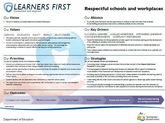 Respectful Schools and Workplaces Framework Graphic