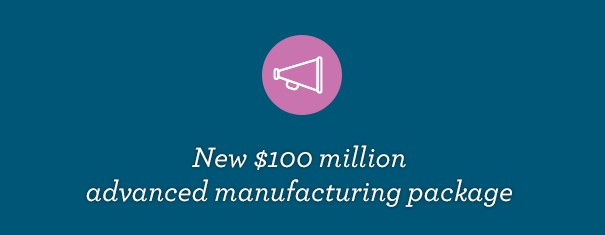 New funding of $100 million in advanced manufacturing